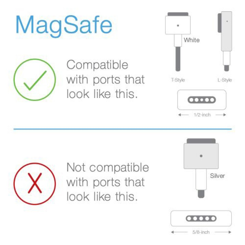 Apple MagSafe-lichtnetadapter van 60 W